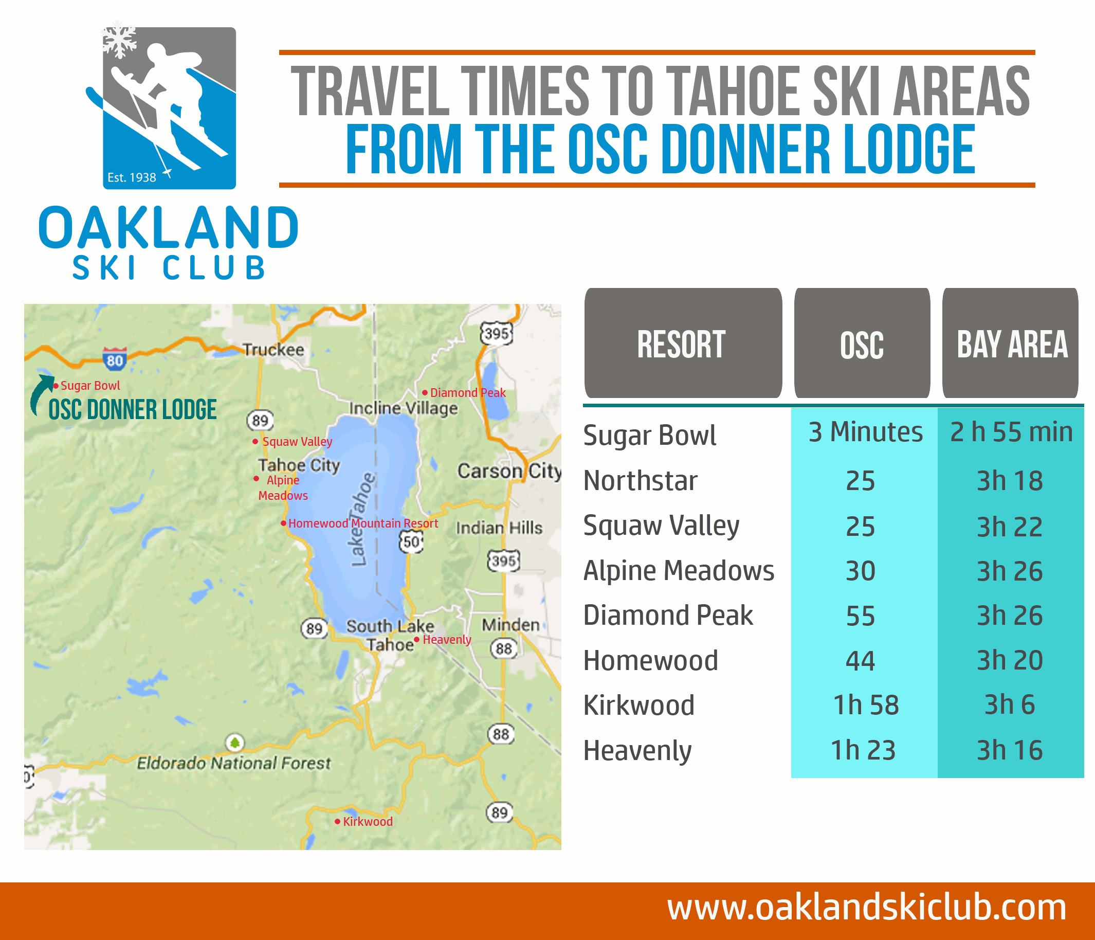 Oakland Ski Club Donner Lodge Travel Times